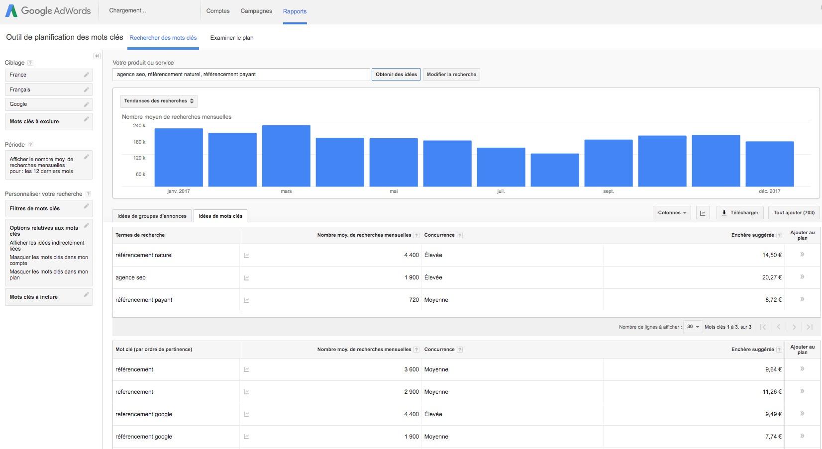 Recherche de mots clés google outil de planification de mots clés