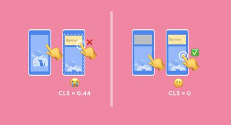Illustration du CLS